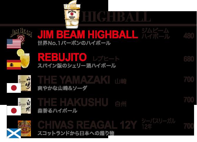 HIGH-BALL
